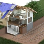 Pompe à chaleur géothermique pour maison individuelle